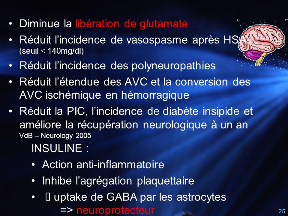 Diminue la libération de glutamate