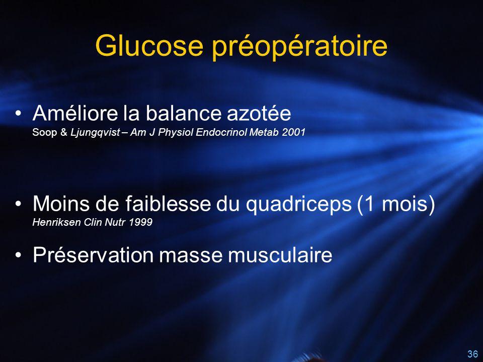 Glucose préopératoire
