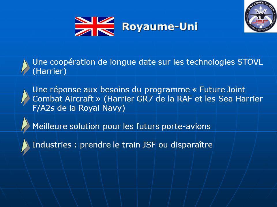 Royaume-Uni Une coopération de longue date sur les technologies STOVL (Harrier)
