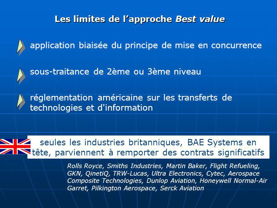 Les limites de l'approche Best value