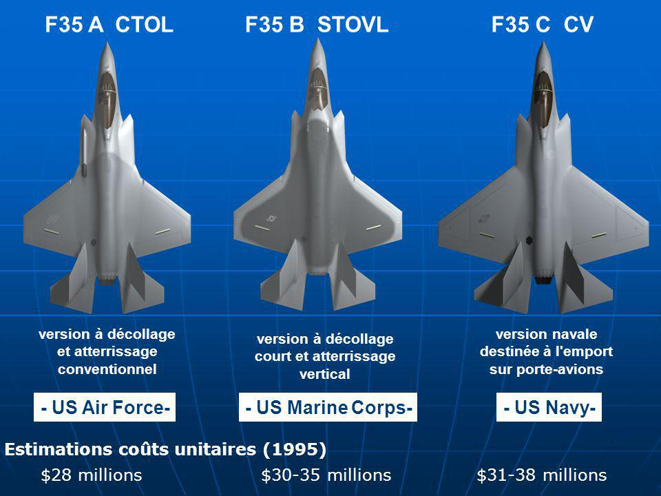 F35 A CTOL F35 B STOVL F35 C CV - US Air Force- - US Marine Corps-