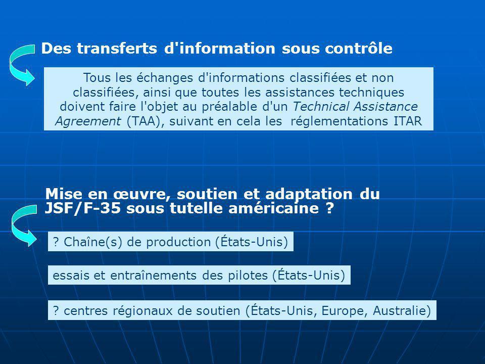 Des transferts d information sous contrôle