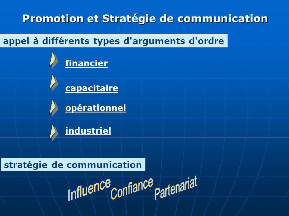 Promotion et Stratégie de communication