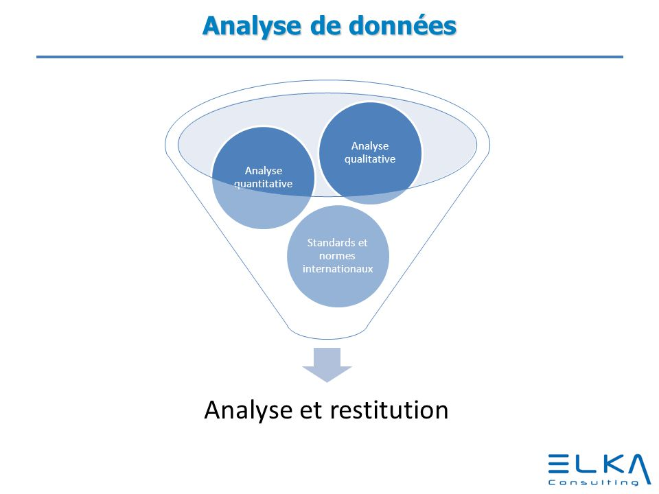 Analyse de données Analyse qualitative Analyse quantitative