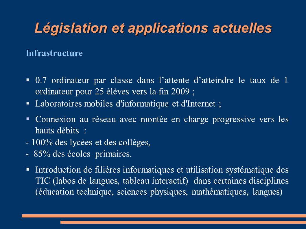 Législation et applications actuelles