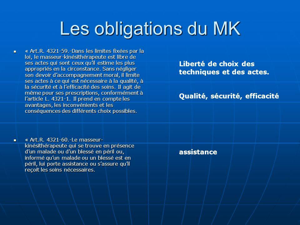 Les obligations du MK Liberté de choix des techniques et des actes.