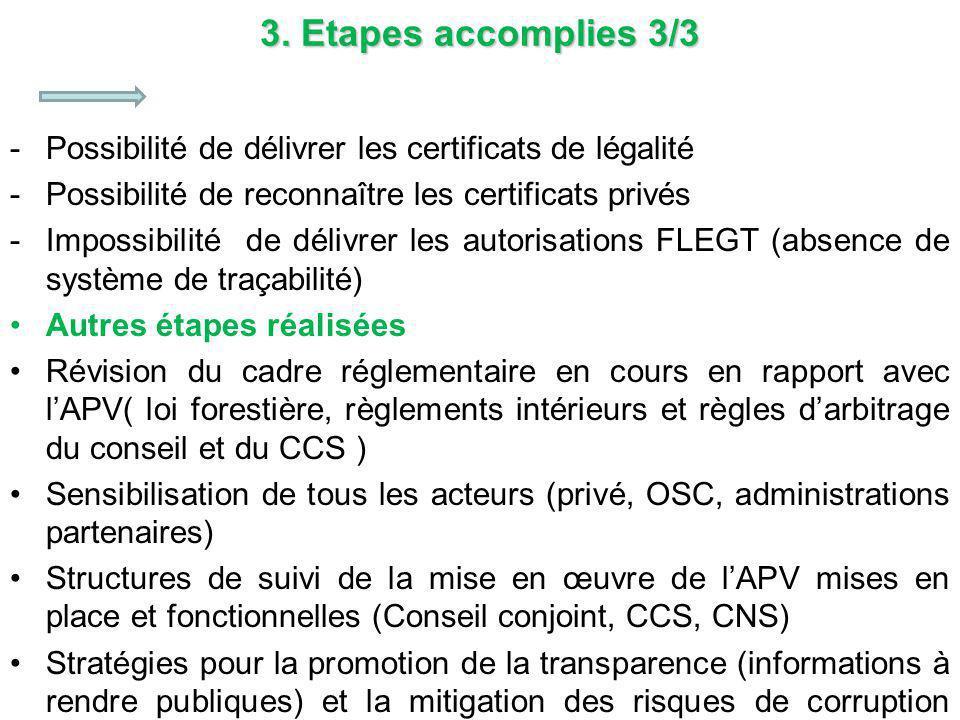 3. Etapes accomplies 3/3 Possibilité de délivrer les certificats de légalité. Possibilité de reconnaître les certificats privés.