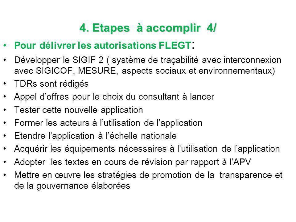 4. Etapes à accomplir 4/ Pour délivrer les autorisations FLEGT:
