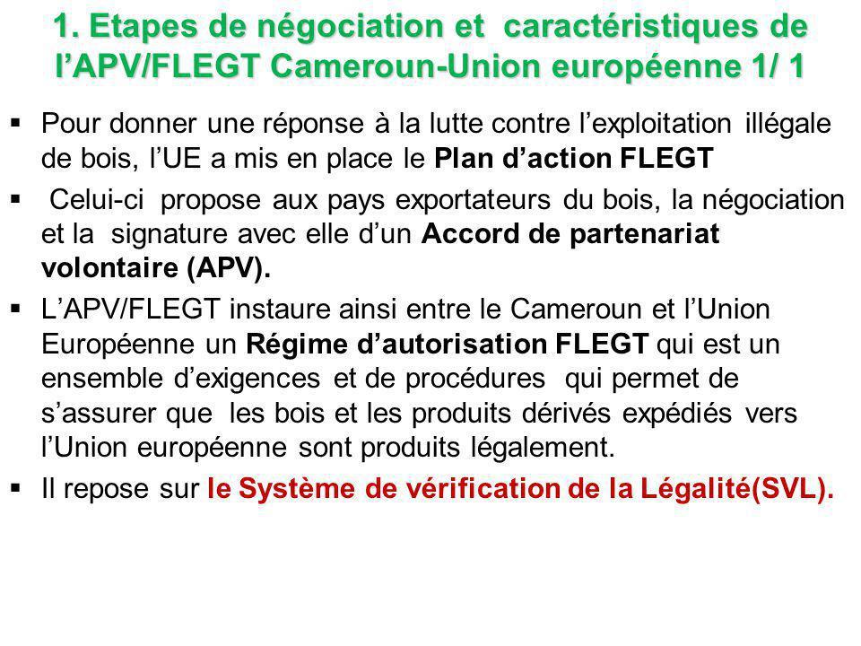 1. Etapes de négociation et caractéristiques de l'APV/FLEGT Cameroun-Union européenne 1/ 1