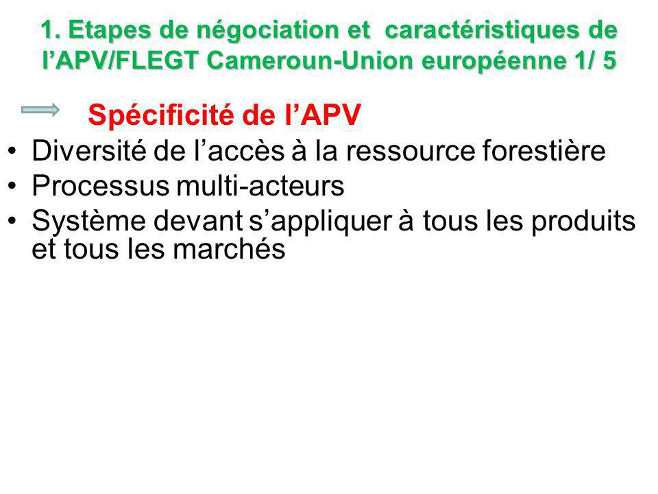 Diversité de l'accès à la ressource forestière Processus multi-acteurs