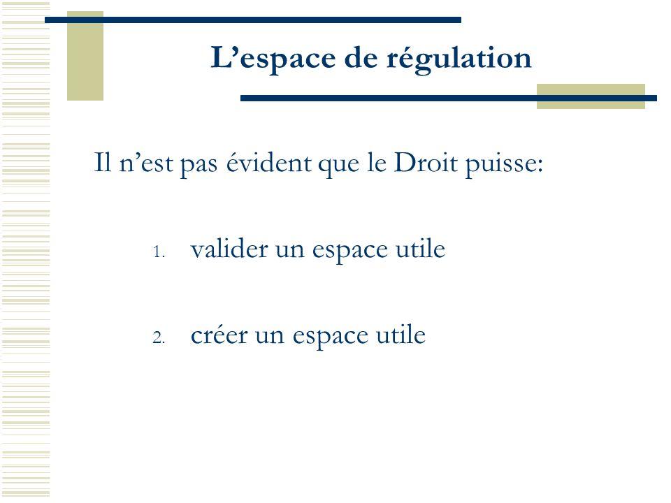 L'espace de régulation