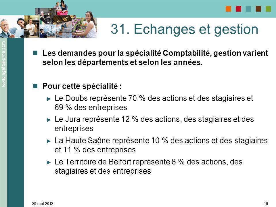 31. Echanges et gestion Les demandes pour la spécialité Comptabilité, gestion varient selon les départements et selon les années.