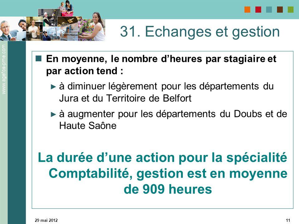 31. Echanges et gestion En moyenne, le nombre d'heures par stagiaire et par action tend :