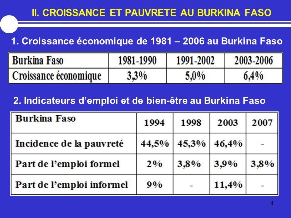 II. CROISSANCE ET PAUVRETE AU BURKINA FASO