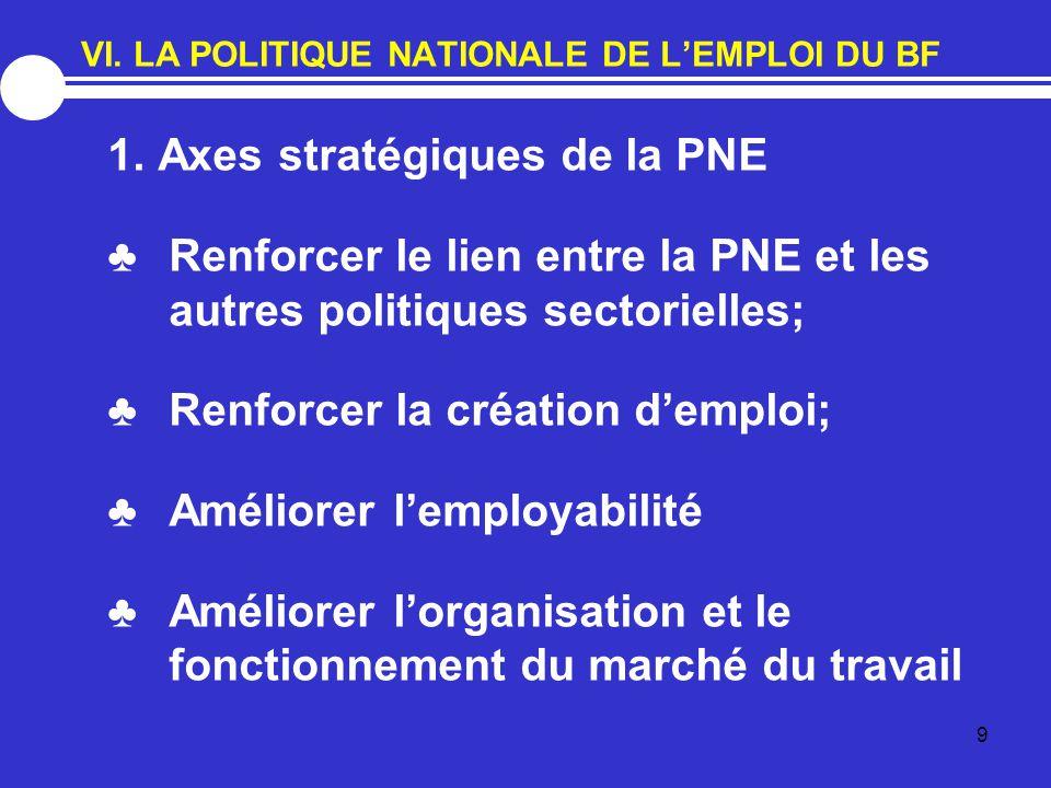 VI. LA POLITIQUE NATIONALE DE L'EMPLOI DU BF