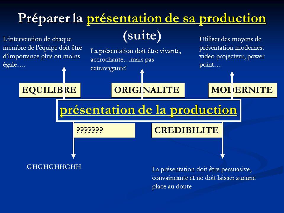 Préparer la présentation de sa production (suite)