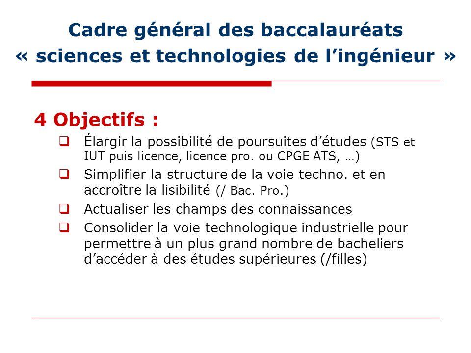 Cadre général des baccalauréats « sciences et technologies de l'ingénieur »