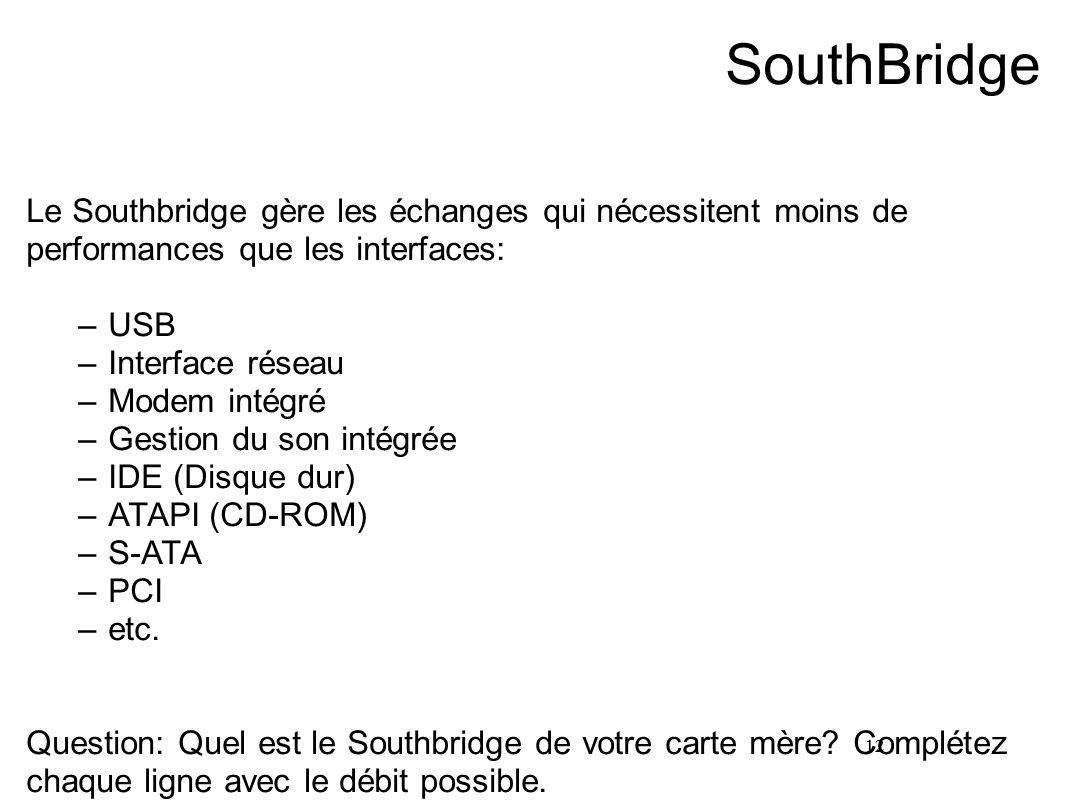 SouthBridge Le Southbridge gère les échanges qui nécessitent moins de performances que les interfaces: