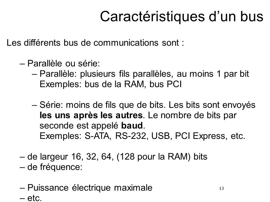 Caractéristiques d'un bus