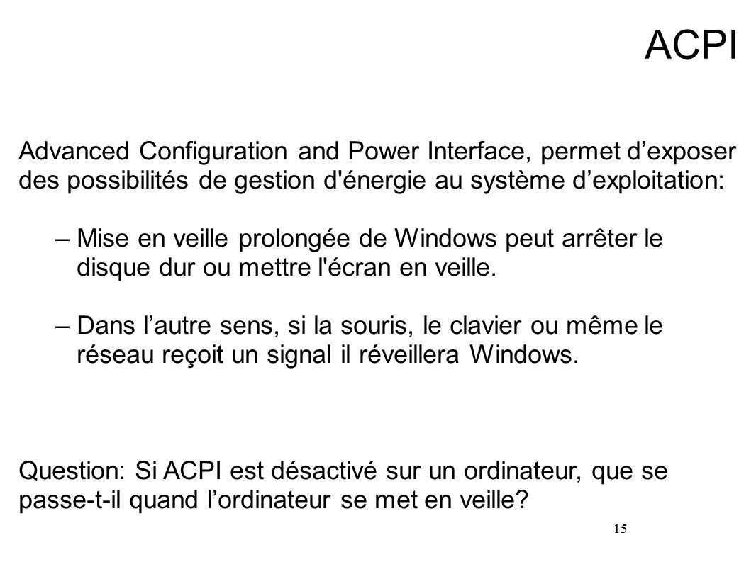 ACPI Advanced Configuration and Power Interface, permet d'exposer des possibilités de gestion d énergie au système d'exploitation: