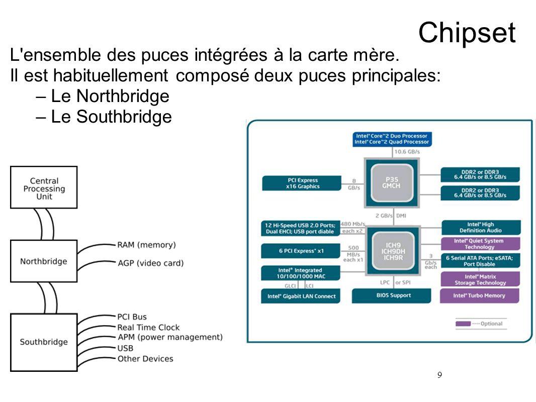 Chipset L ensemble des puces intégrées à la carte mère.