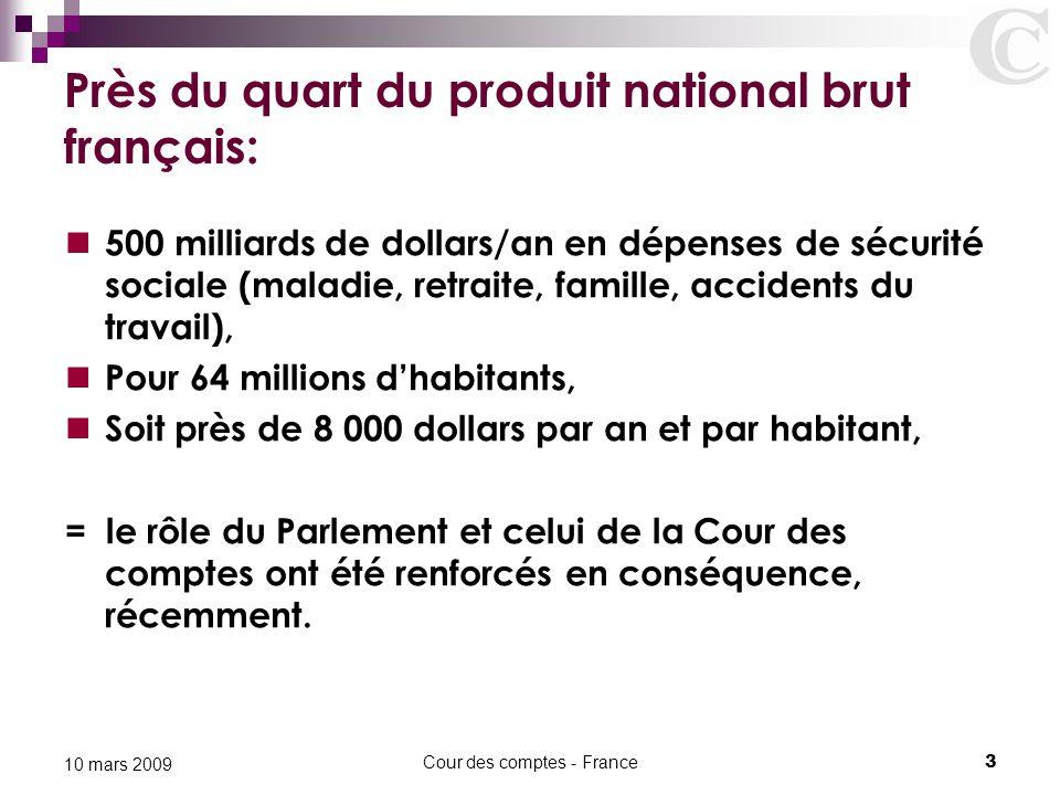 Près du quart du produit national brut français:
