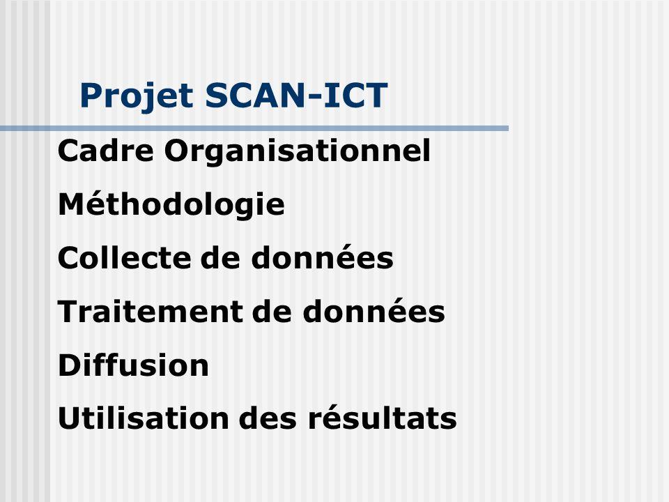 Projet SCAN-ICT Cadre Organisationnel Méthodologie Collecte de données