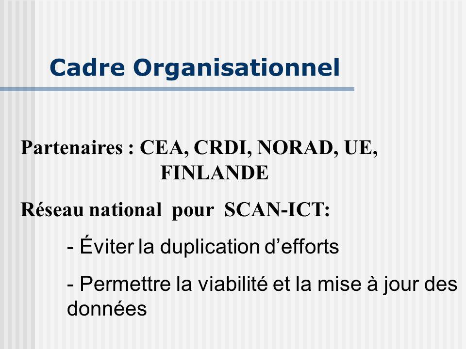Cadre Organisationnel
