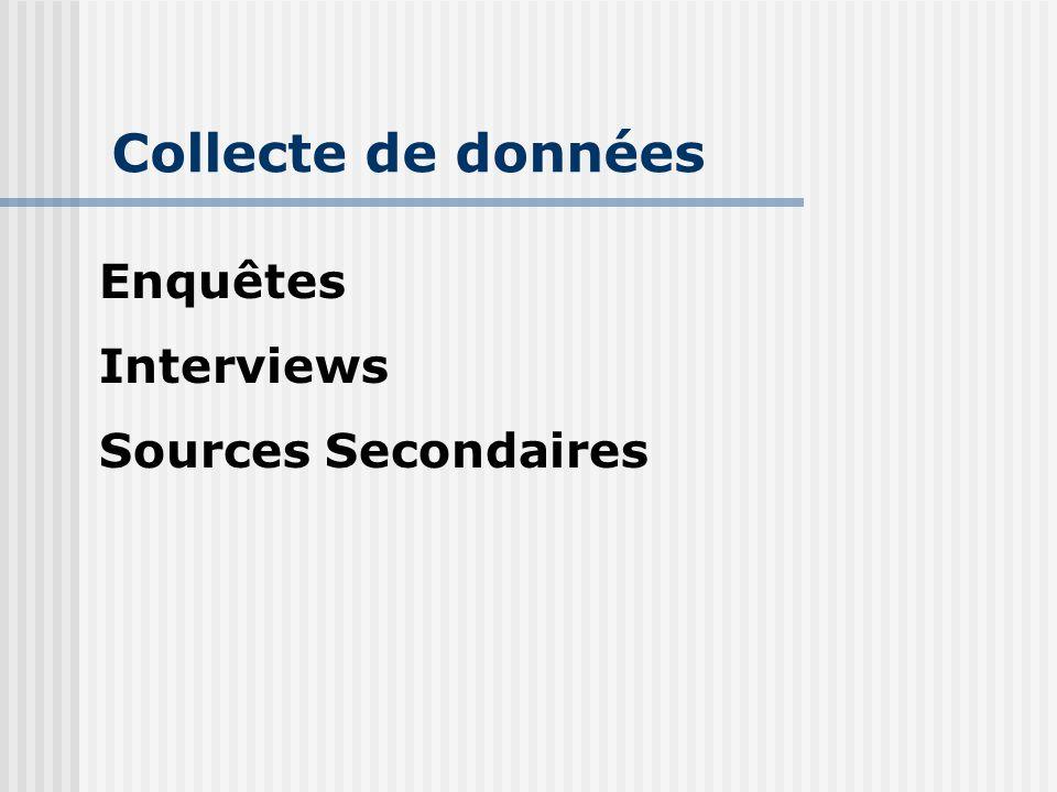 Collecte de données Enquêtes Interviews Sources Secondaires
