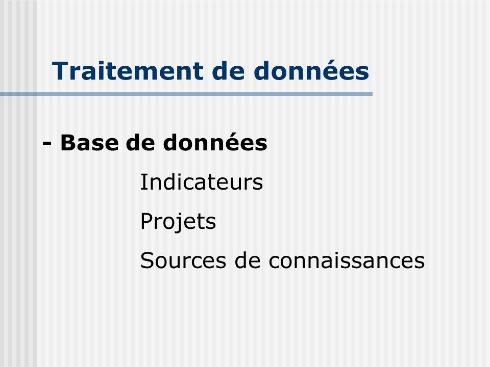 Traitement de données - Base de données Indicateurs Projets