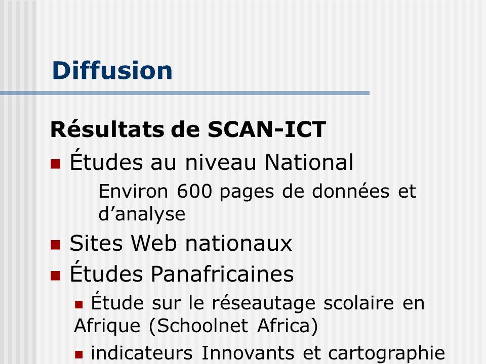 Diffusion Résultats de SCAN-ICT Études au niveau National