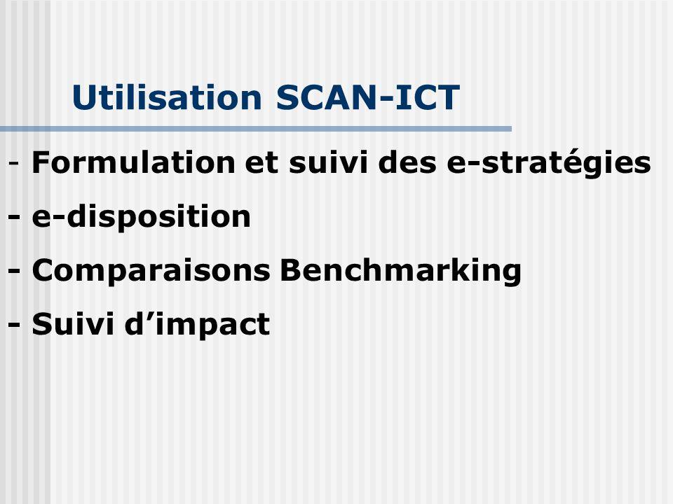 Utilisation SCAN-ICT Formulation et suivi des e-stratégies