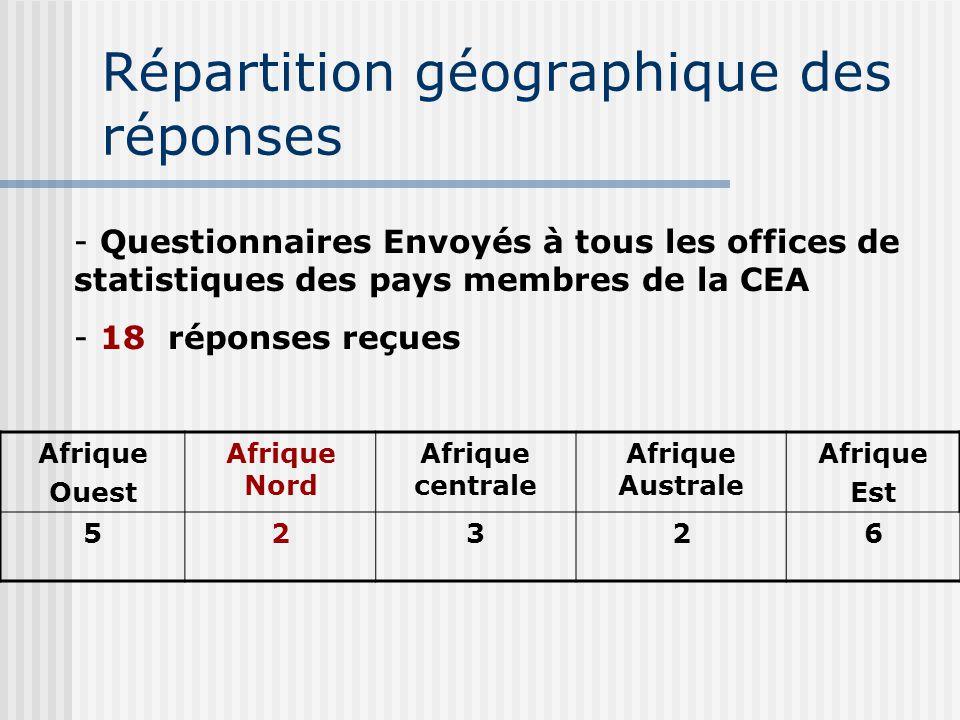 Répartition géographique des réponses