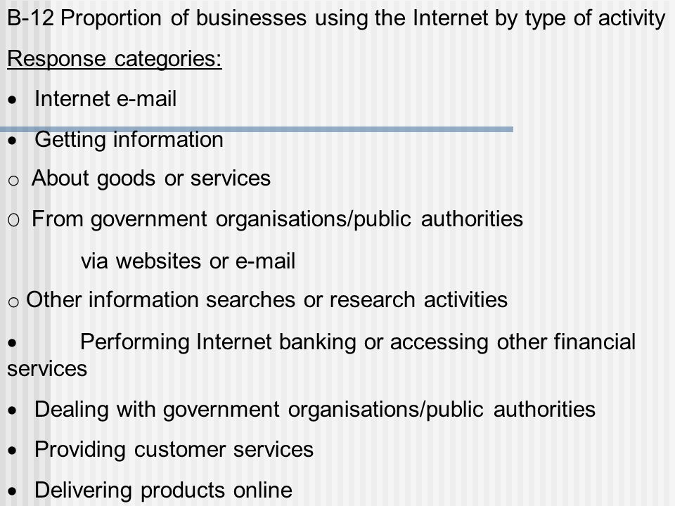 B-12 Proportion of businesses using the Internet by type of activity
