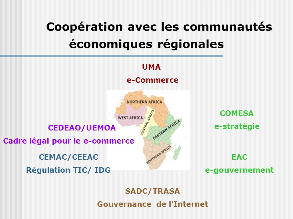 Coopération avec les communautés économiques régionales
