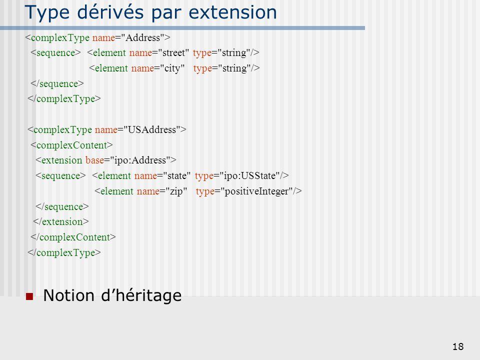 Type dérivés par extension