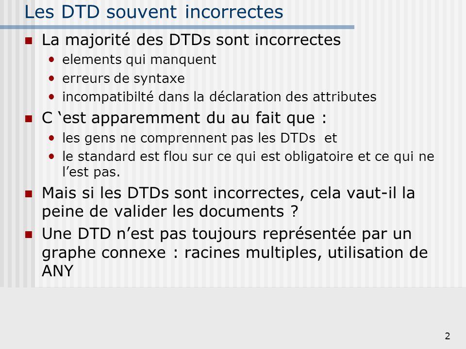 Les DTD souvent incorrectes