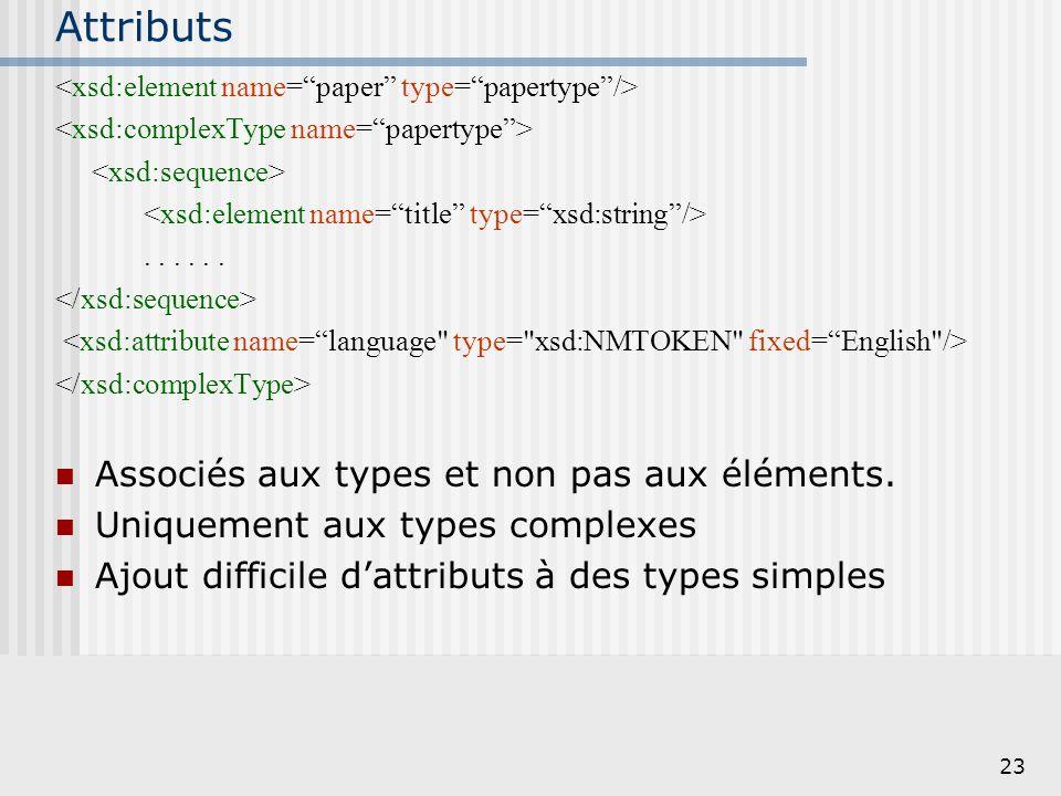 Attributs Associés aux types et non pas aux éléments.
