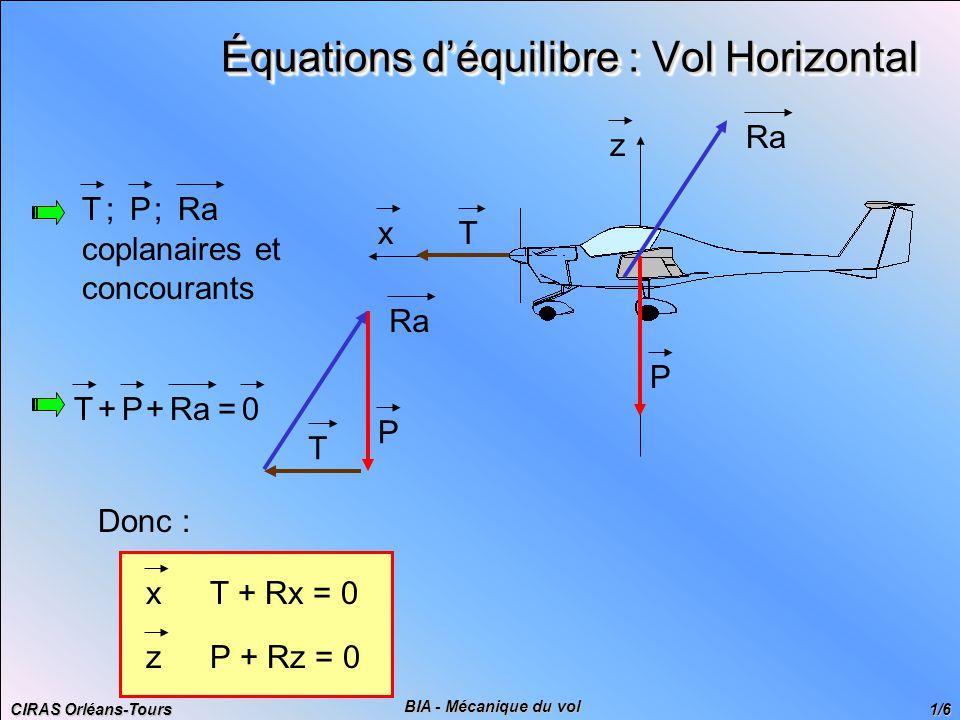 Équations d'équilibre : Vol Horizontal