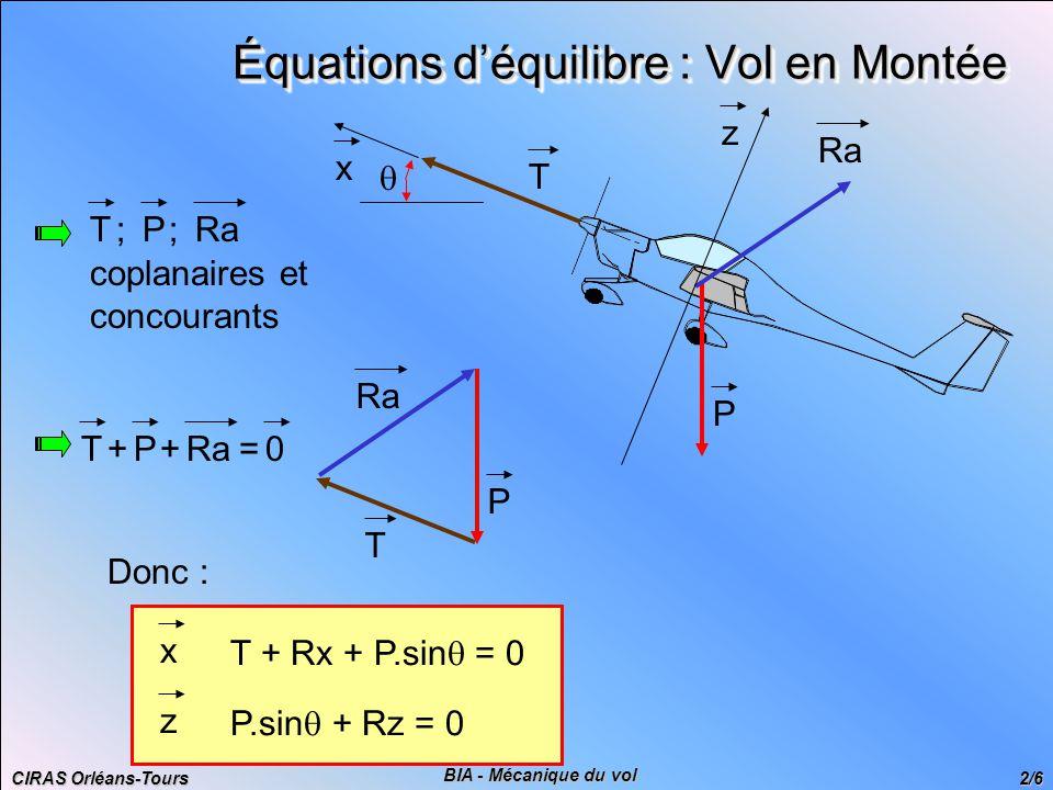 Équations d'équilibre : Vol en Montée
