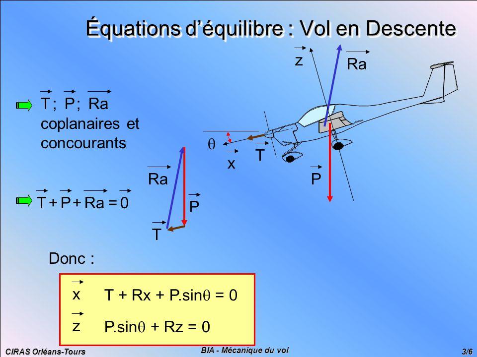 Équations d'équilibre : Vol en Descente