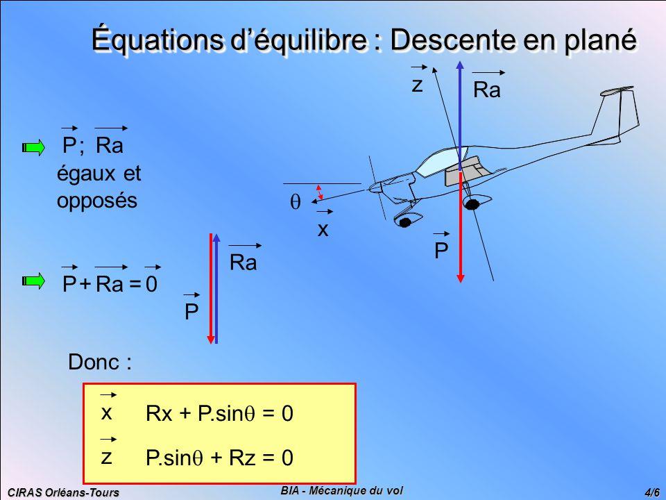 Équations d'équilibre : Descente en plané