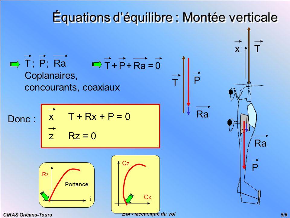 Équations d'équilibre : Montée verticale