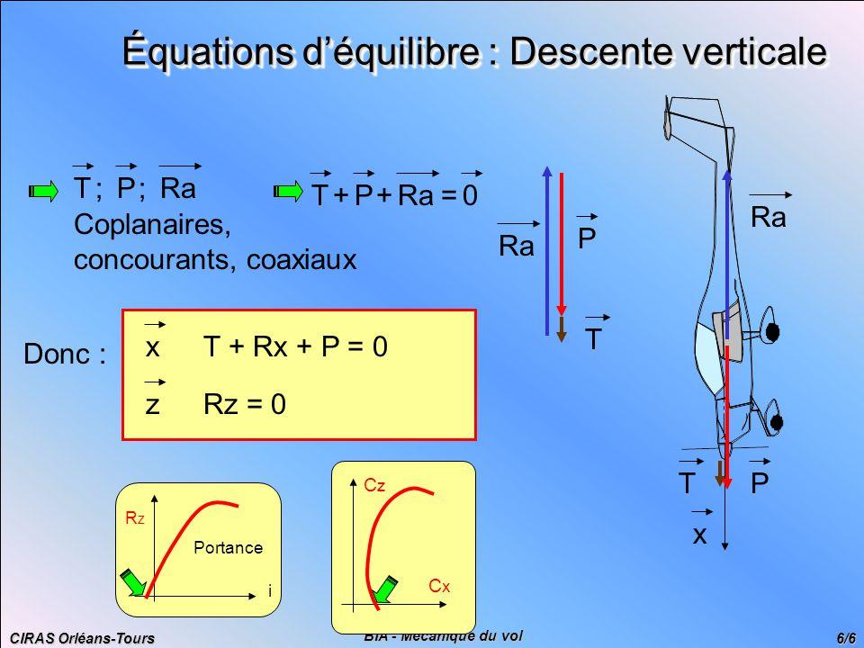 Équations d'équilibre : Descente verticale