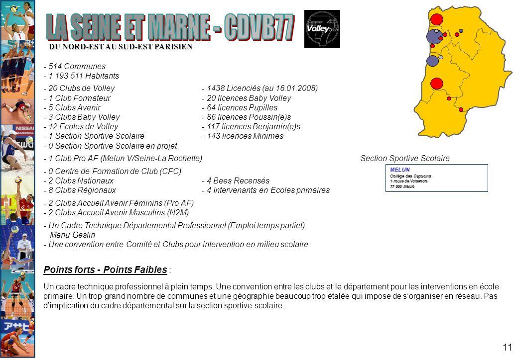 LA SEINE ET MARNE - CDVB77 Points forts - Points Faibles :