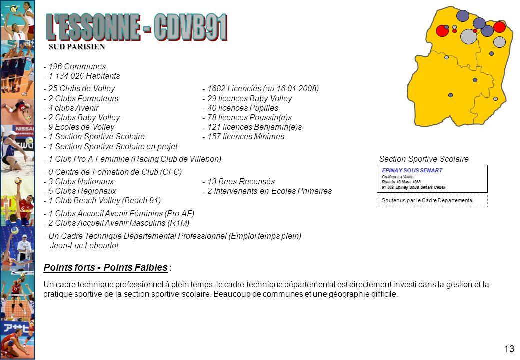 L ESSONNE - CDVB91 Points forts - Points Faibles : 1.5 / 1000