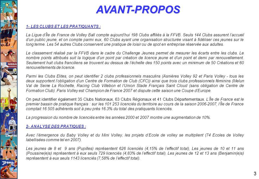 AVANT-PROPOS 1- LES CLUBS ET LES PRATIQUANTS :