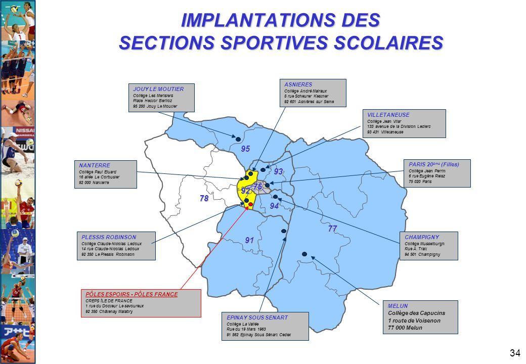 IMPLANTATIONS DES SECTIONS SPORTIVES SCOLAIRES