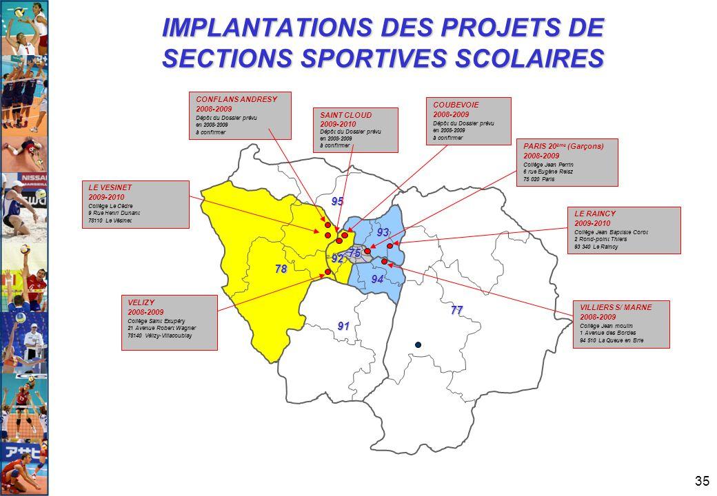 IMPLANTATIONS DES PROJETS DE SECTIONS SPORTIVES SCOLAIRES