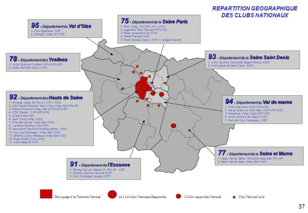 REPARTITION GEOGRAPHIQUE DES CLUBS NATIONAUX